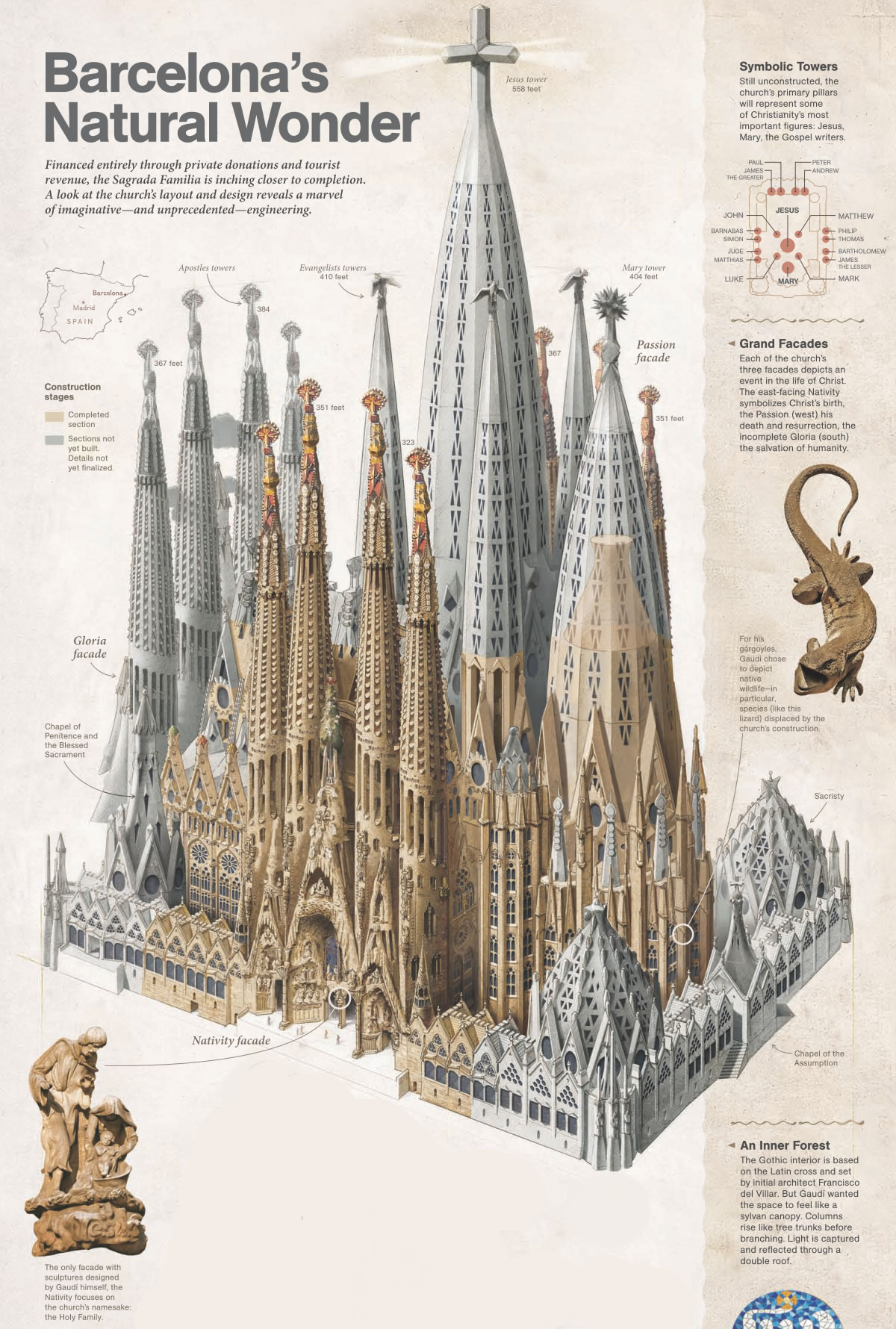Gothic Cathedral Floor Plan The History Blog 187 Blog Archive 187 See La Sagrada Fam 237 Lia
