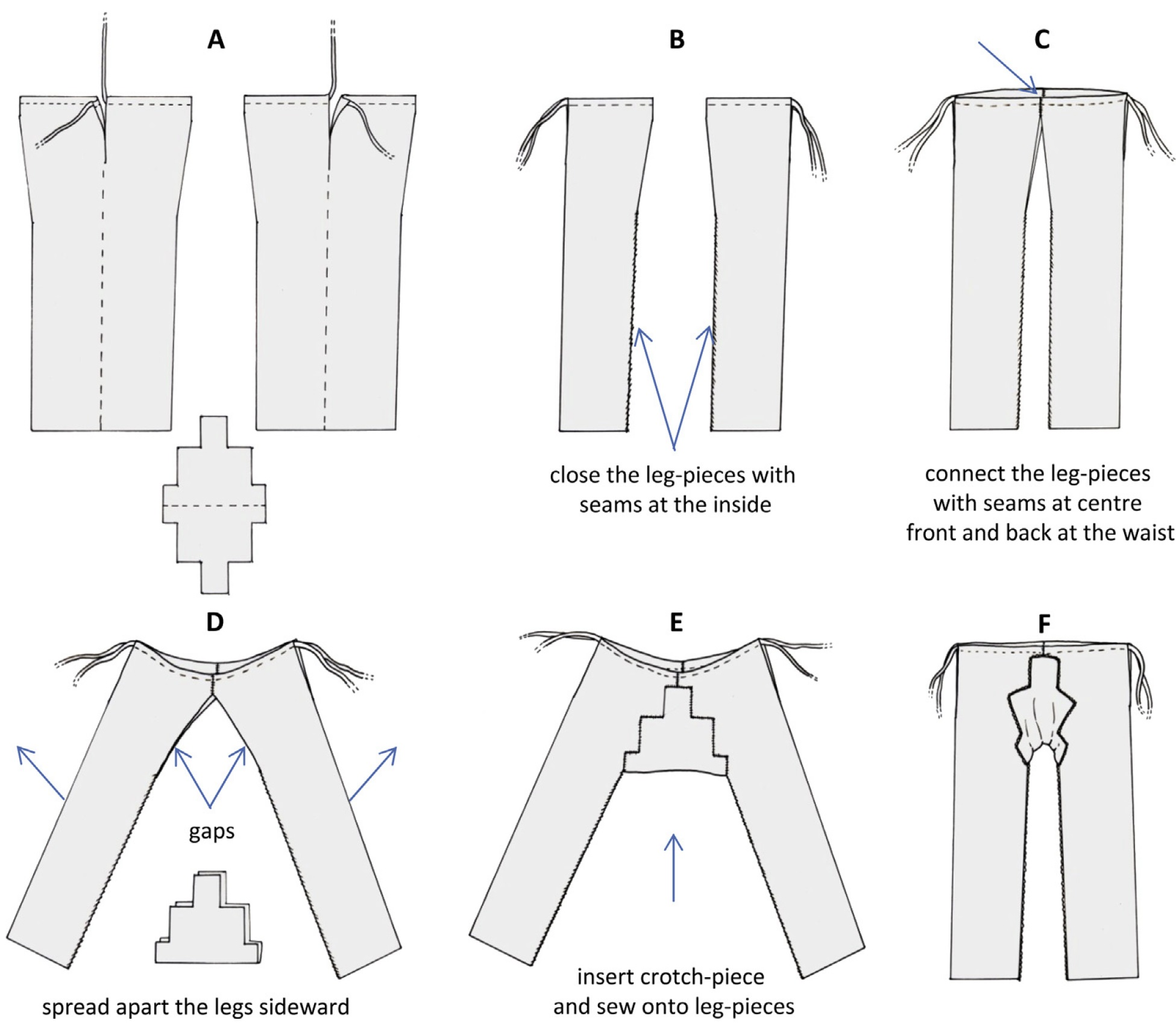 18th and Early 19th Century Mens Sewing Patterns